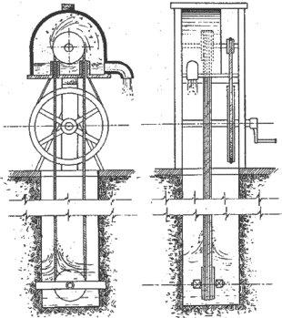 EMARP - Bomba de água (1485ac)